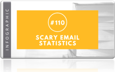 scary email statistics